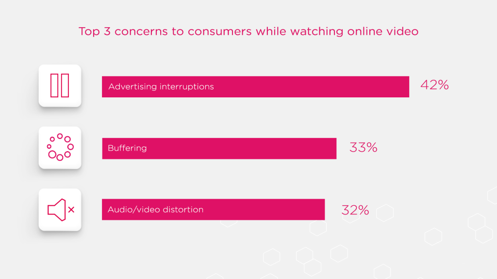 video advertising_consumer concern